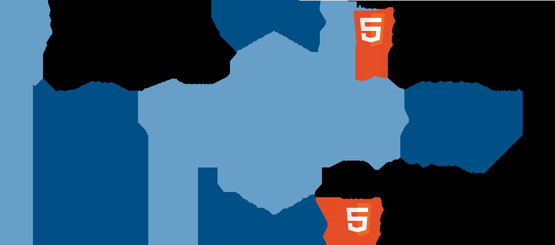 Diferencias entre Web App, App Híbrida y App Nativa